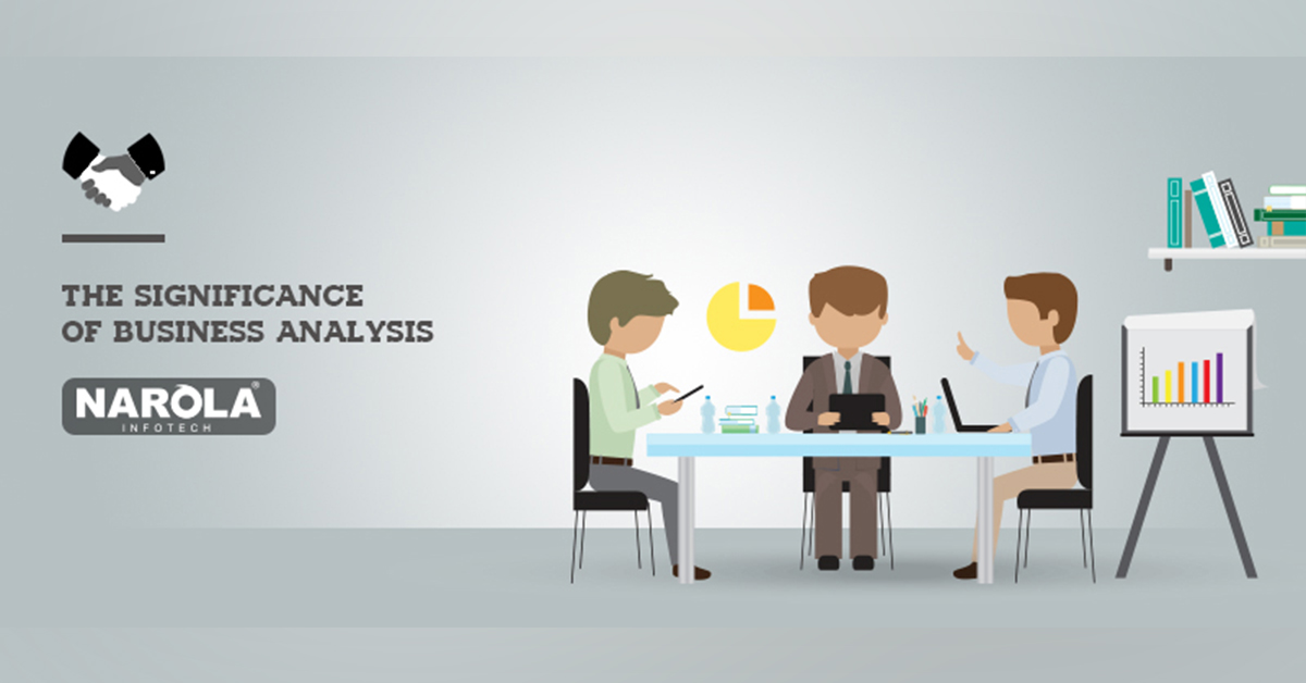 significance-of-business-analysis